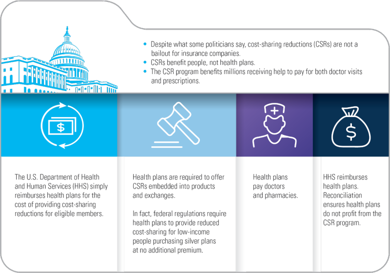 infographic explaining what is next for the american health care act